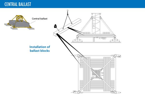 central-ballast-lg
