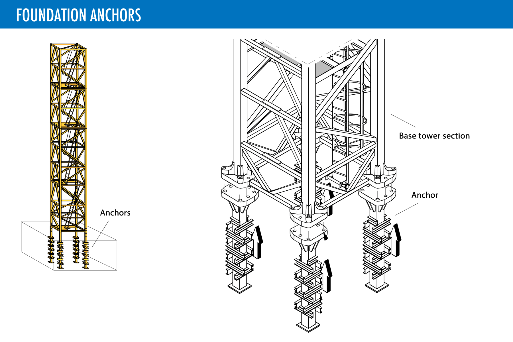 Grua Torre Gr 250 As Y Transportes