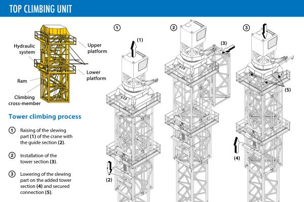 top-climbing-unit-lg