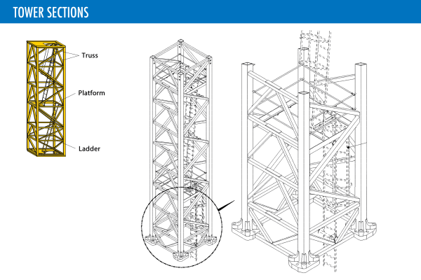 tower-section-lg