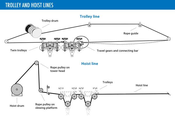 trolley-hoist-line-lg