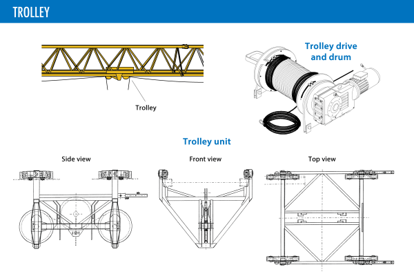 trolley-lg