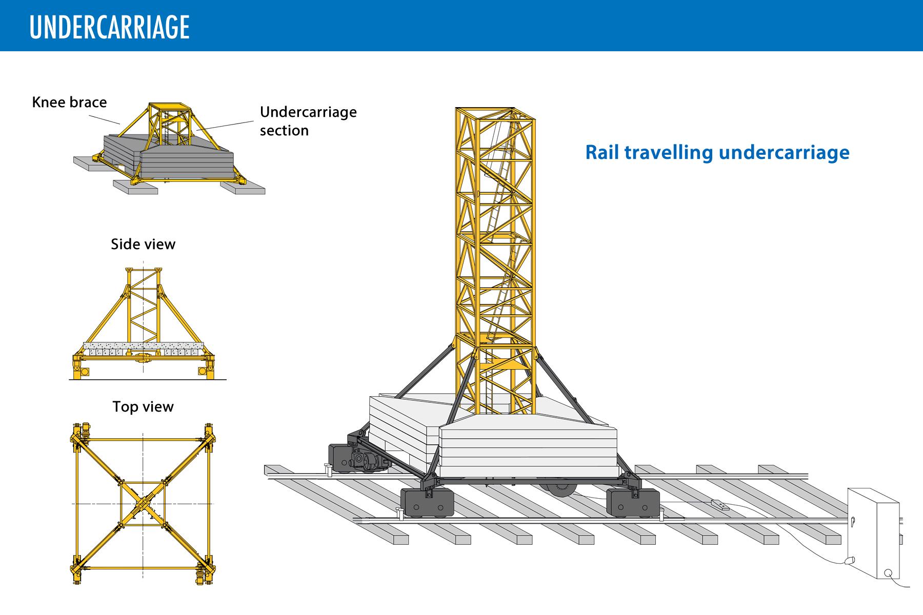 Despiece De La Grua Torre Gr 250 As Y Transportes