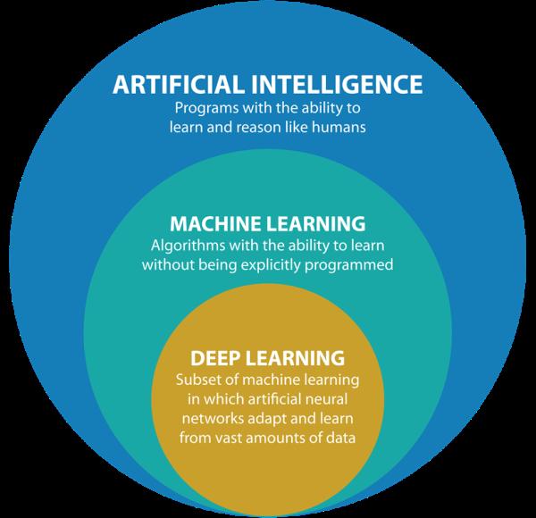 qubole deep learning 1