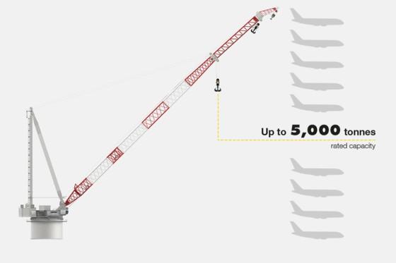 liebherr-oc-hlc-295000-heavy-lift-crane-710x473px-airbus_img_560x375