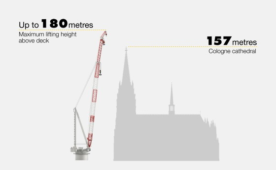 liebherr-oc-hlc-295000-heavy-lift-crane-lifting-height_img_560x375