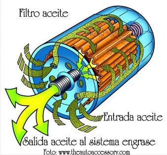 FILTRO-ACEITE